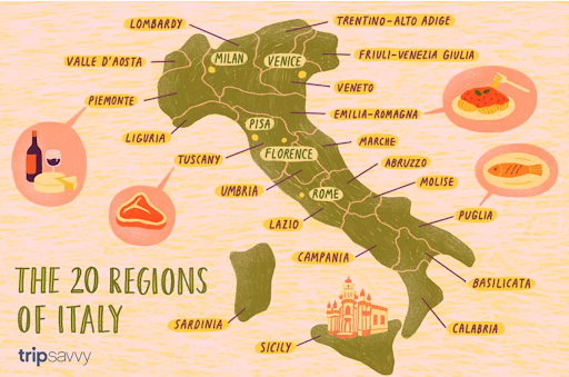 italy and its 20 regions