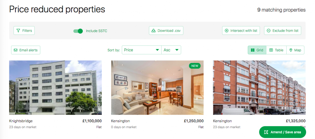 Price Reduced Properties